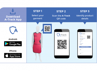 Managing your inventory has never been easier – thanks to A-Track.